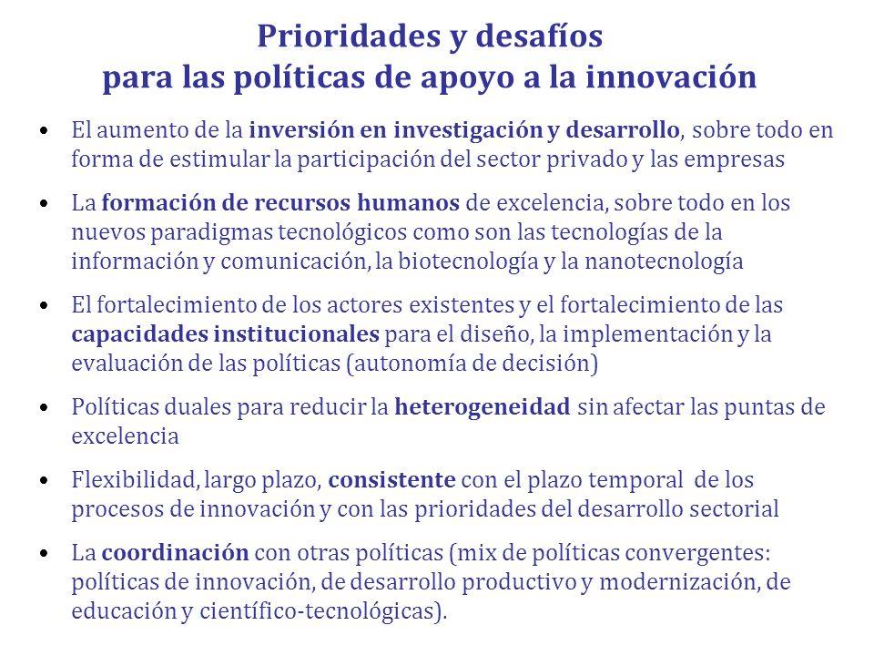 Prioridades y desafíos para las políticas de apoyo a la innovación