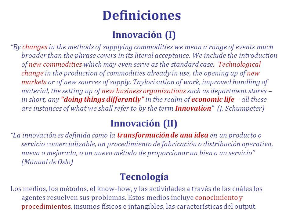 Definiciones Innovación (I) Innovación (II) Tecnología