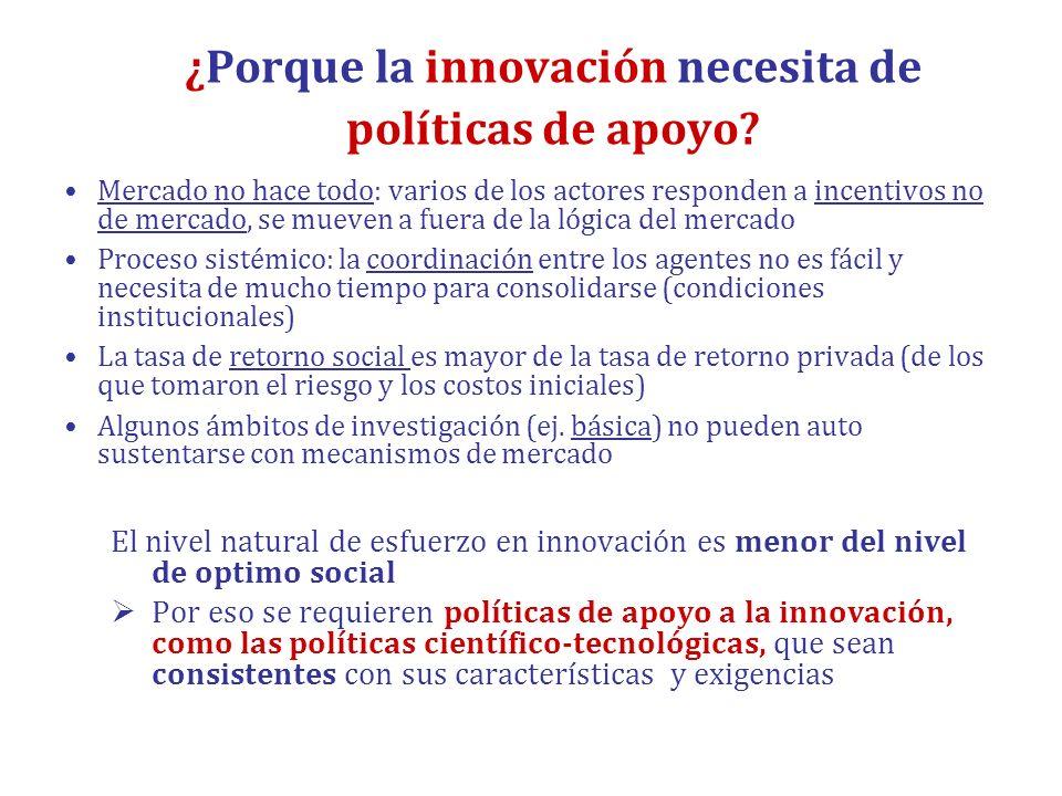 ¿Porque la innovación necesita de políticas de apoyo