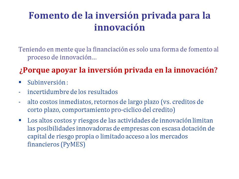 Fomento de la inversión privada para la innovación