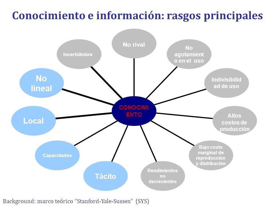 Conocimiento e información: rasgos principales