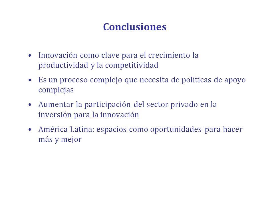 Conclusiones Innovación como clave para el crecimiento la productividad y la competitividad.