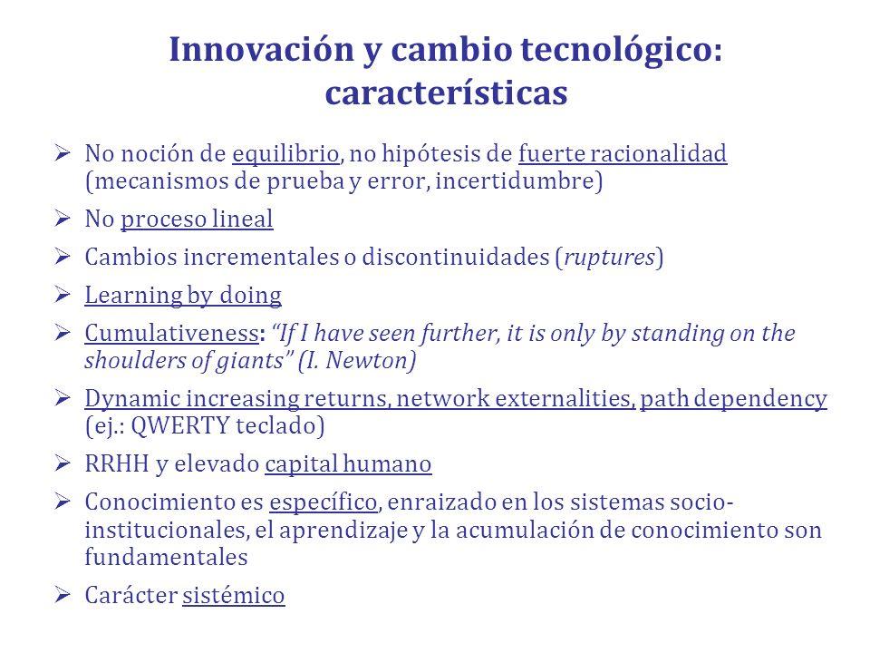 Innovación y cambio tecnológico: características