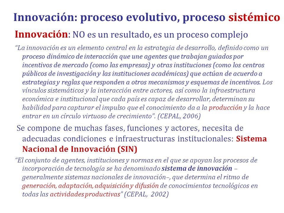 Innovación: proceso evolutivo, proceso sistémico