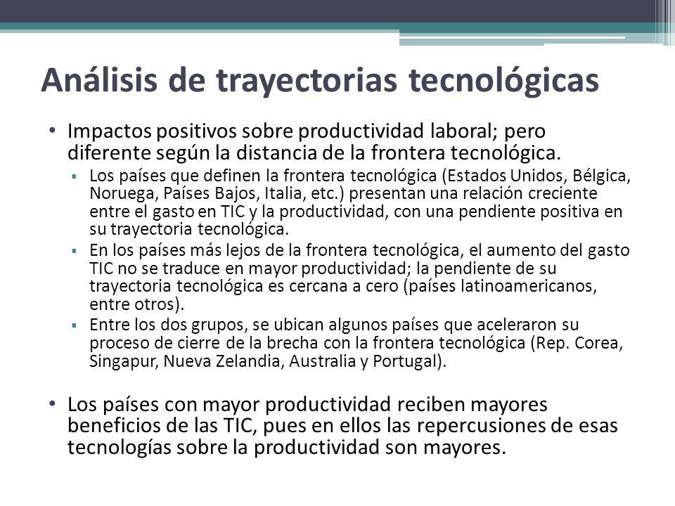 Análisis de trayectorias tecnológicas