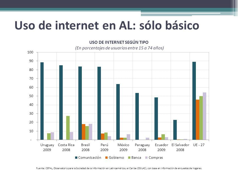 Uso de internet en AL: sólo básico