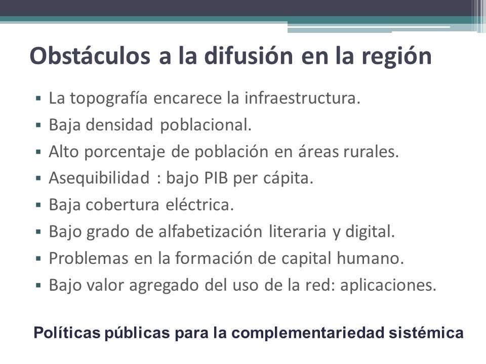 Obstáculos a la difusión en la región