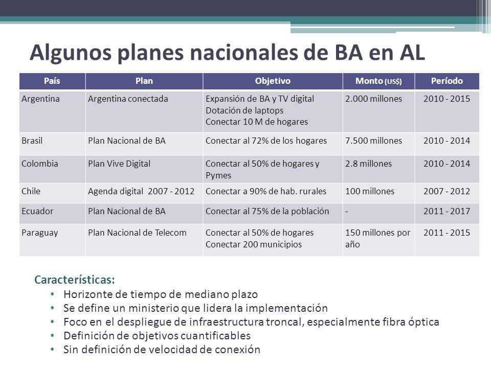 Algunos planes nacionales de BA en AL