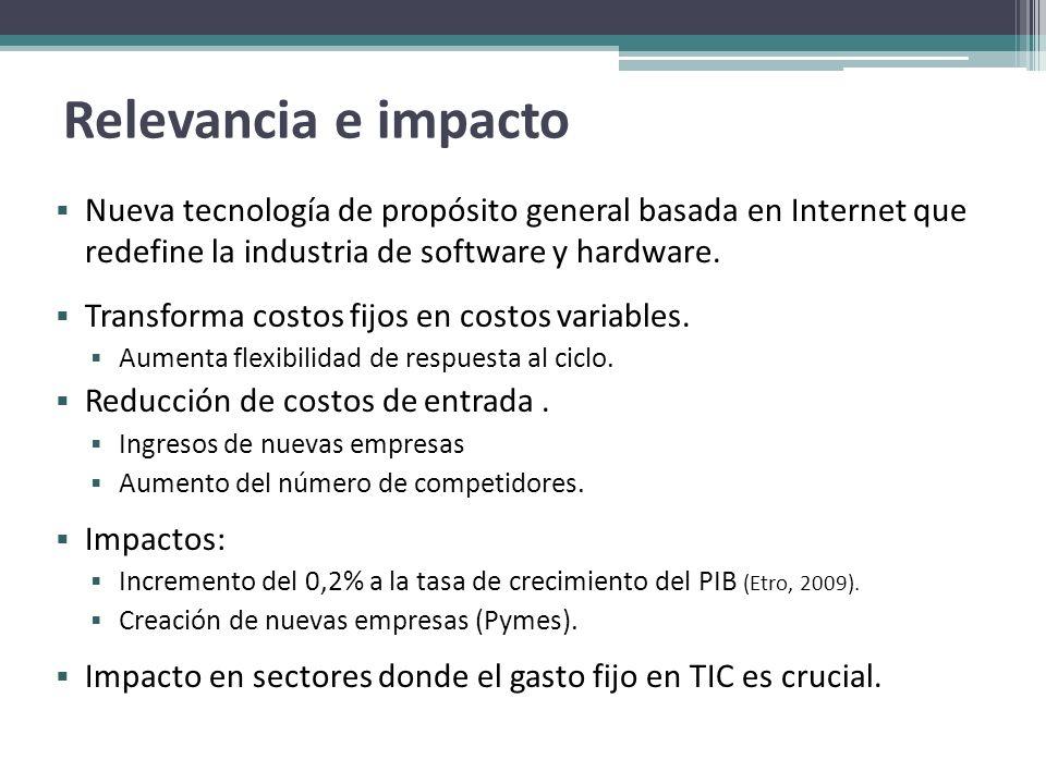 Relevancia e impacto Nueva tecnología de propósito general basada en Internet que redefine la industria de software y hardware.