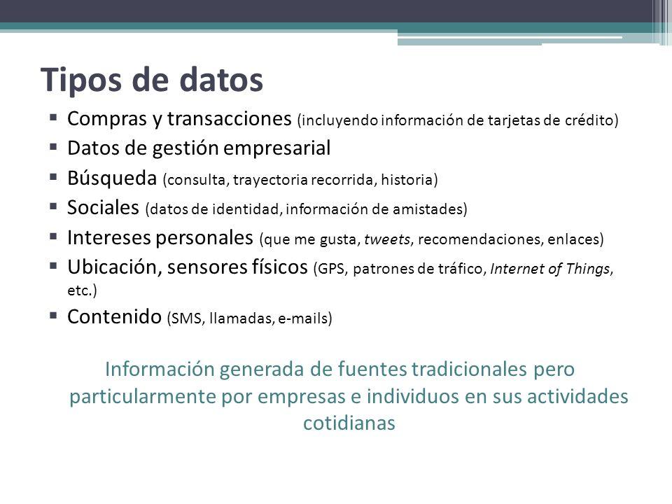 Tipos de datos Compras y transacciones (incluyendo información de tarjetas de crédito) Datos de gestión empresarial.