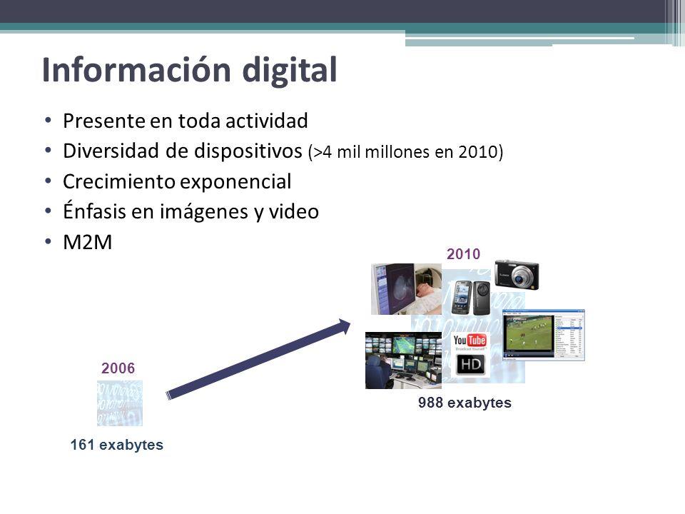 Información digital Presente en toda actividad