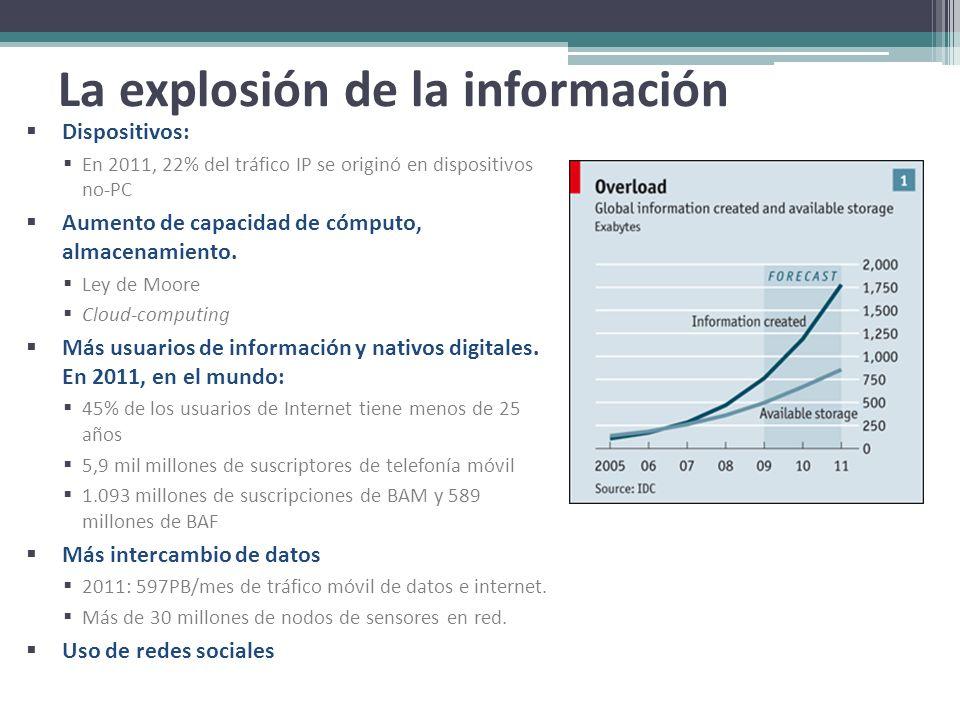 La explosión de la información