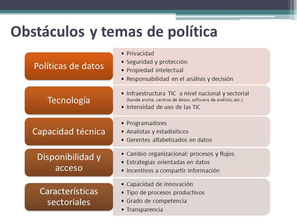 Obstáculos y temas de política