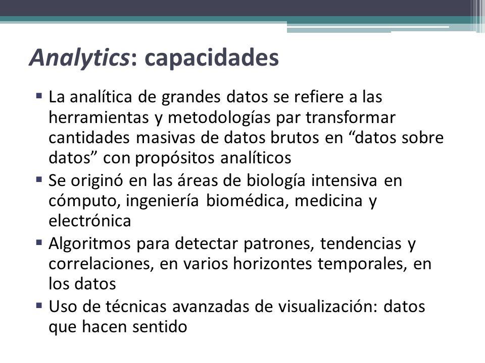 Analytics: capacidades