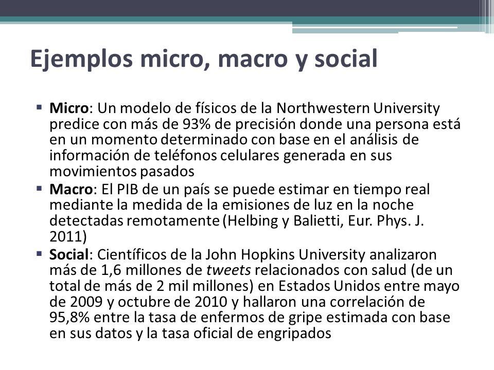 Ejemplos micro, macro y social
