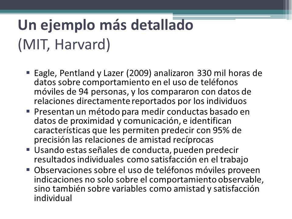 Un ejemplo más detallado (MIT, Harvard)