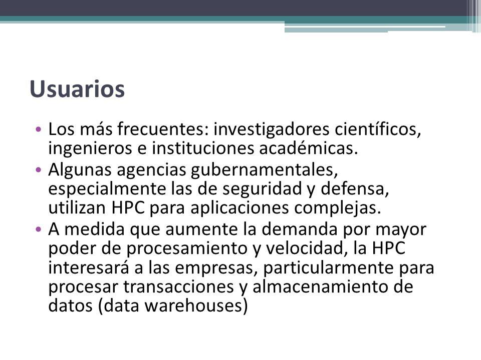Usuarios Los más frecuentes: investigadores científicos, ingenieros e instituciones académicas.