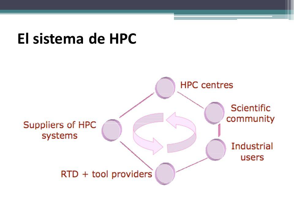 El sistema de HPC RTD: Rapid Test Designer