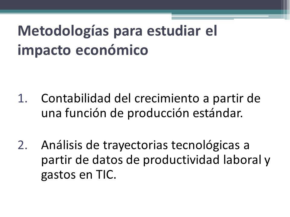 Metodologías para estudiar el impacto económico