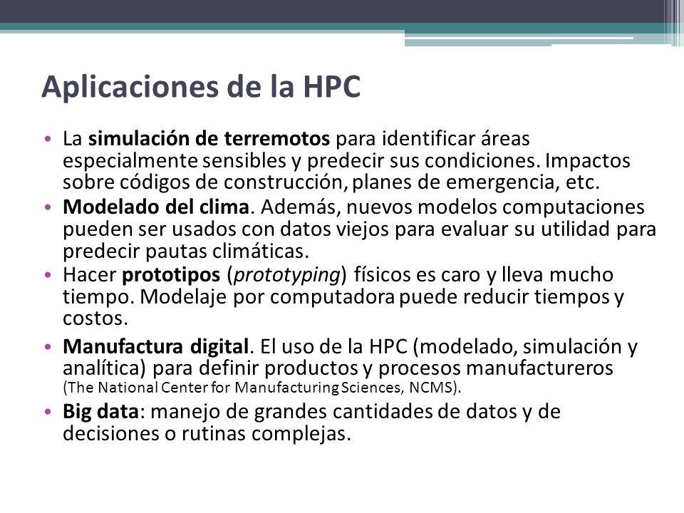 Aplicaciones de la HPC