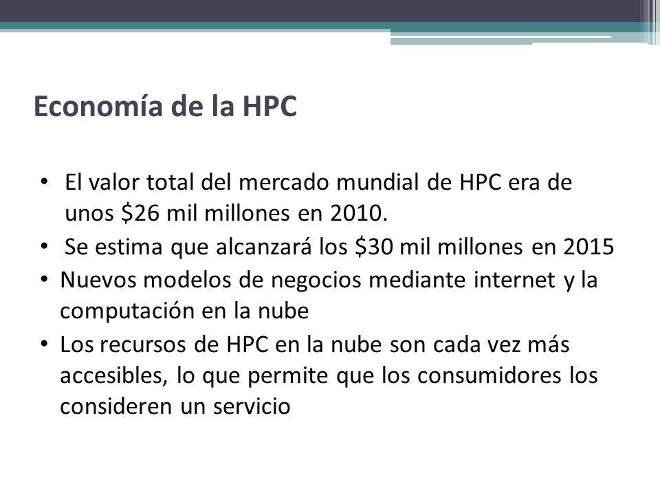 Economía de la HPC El valor total del mercado mundial de HPC era de unos $26 mil millones en 2010.