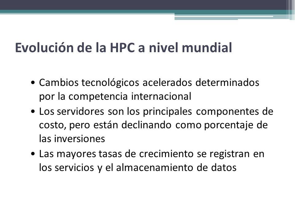 Evolución de la HPC a nivel mundial