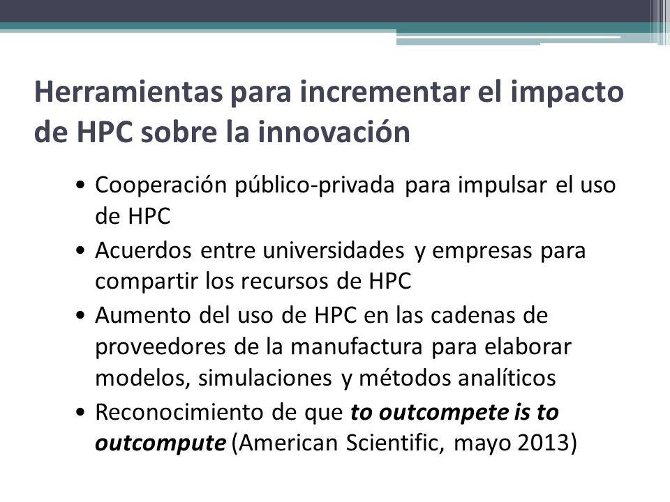 Herramientas para incrementar el impacto de HPC sobre la innovación