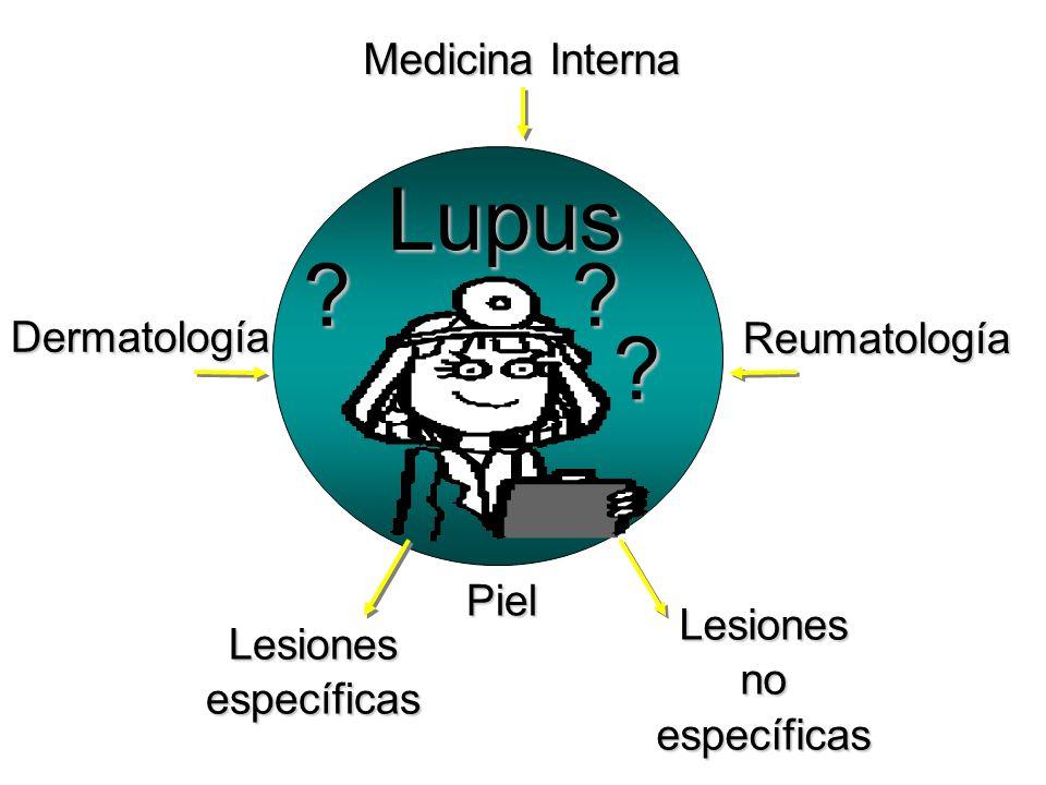 Lupus Medicina Interna Dermatología Reumatología Piel Lesiones