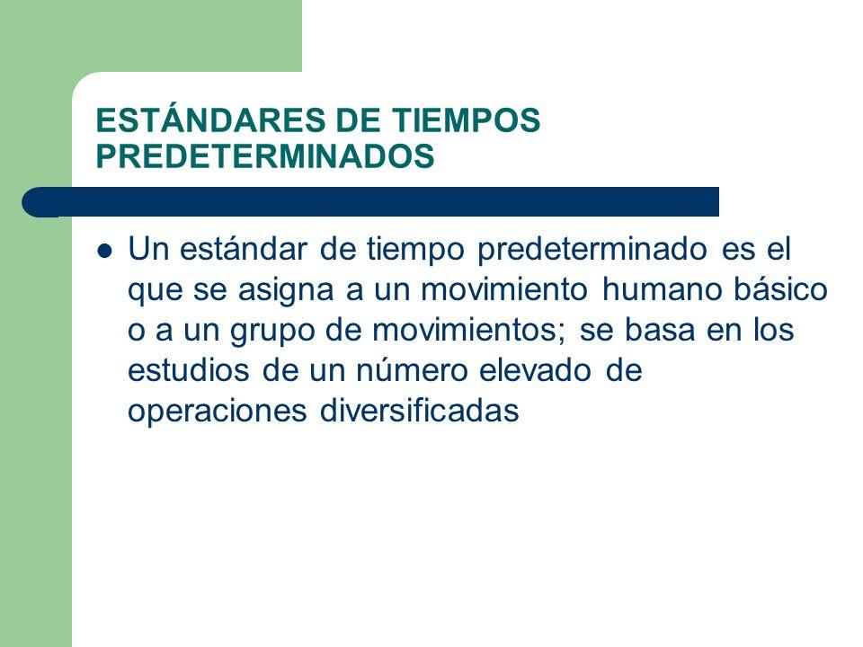 ESTÁNDARES DE TIEMPOS PREDETERMINADOS