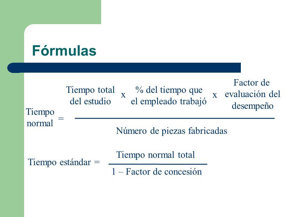 Fórmulas Factor de evaluación del desempeño Tiempo total del estudio