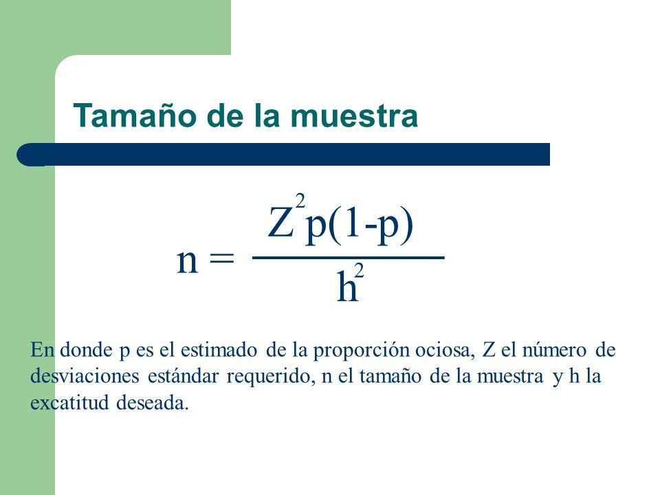 Z p(1-p) n = h Tamaño de la muestra 2 2