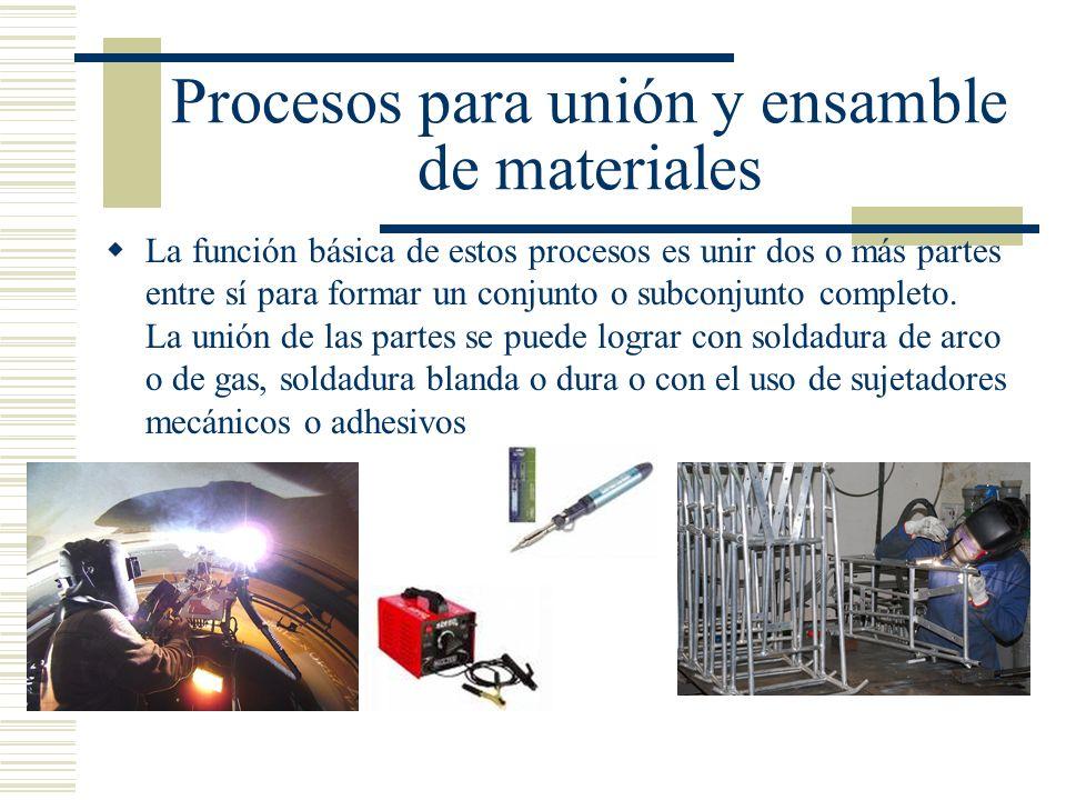 Procesos para unión y ensamble de materiales