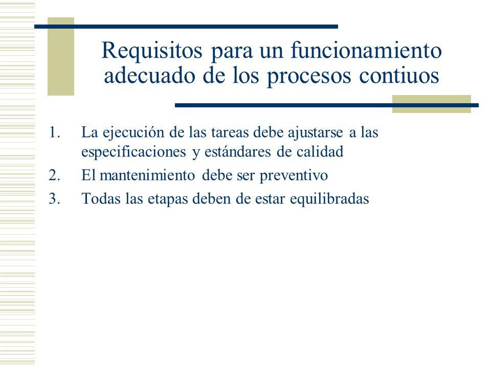 Requisitos para un funcionamiento adecuado de los procesos contiuos