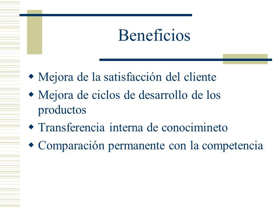 Beneficios Mejora de la satisfacción del cliente