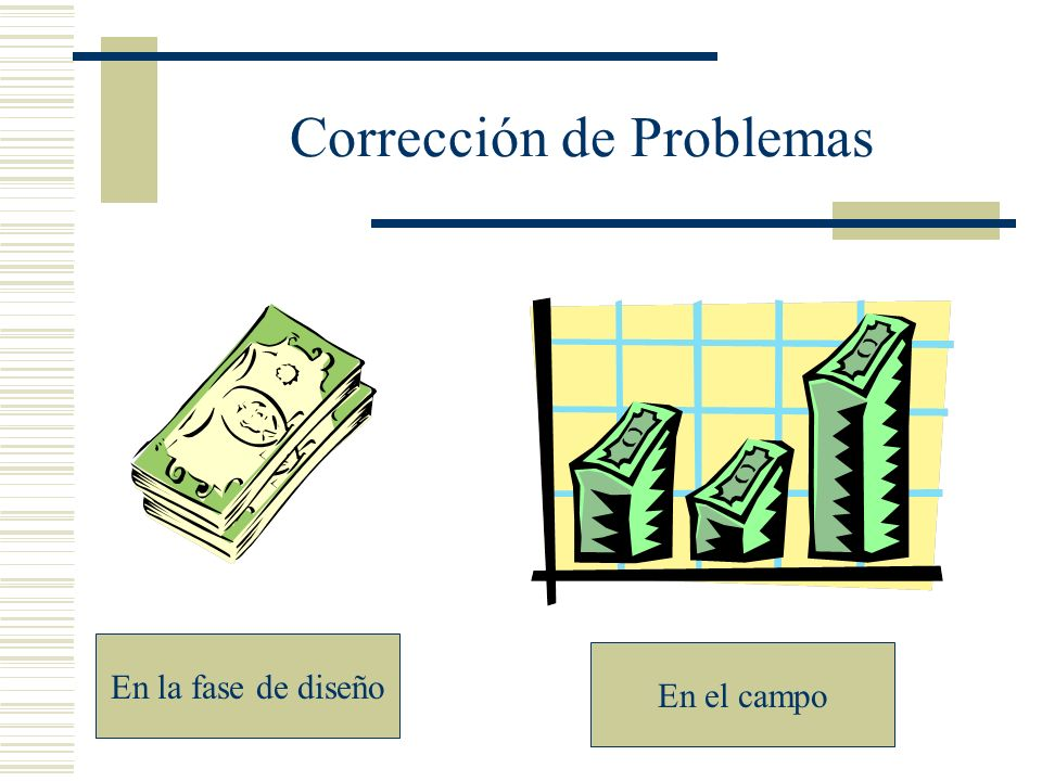Corrección de Problemas