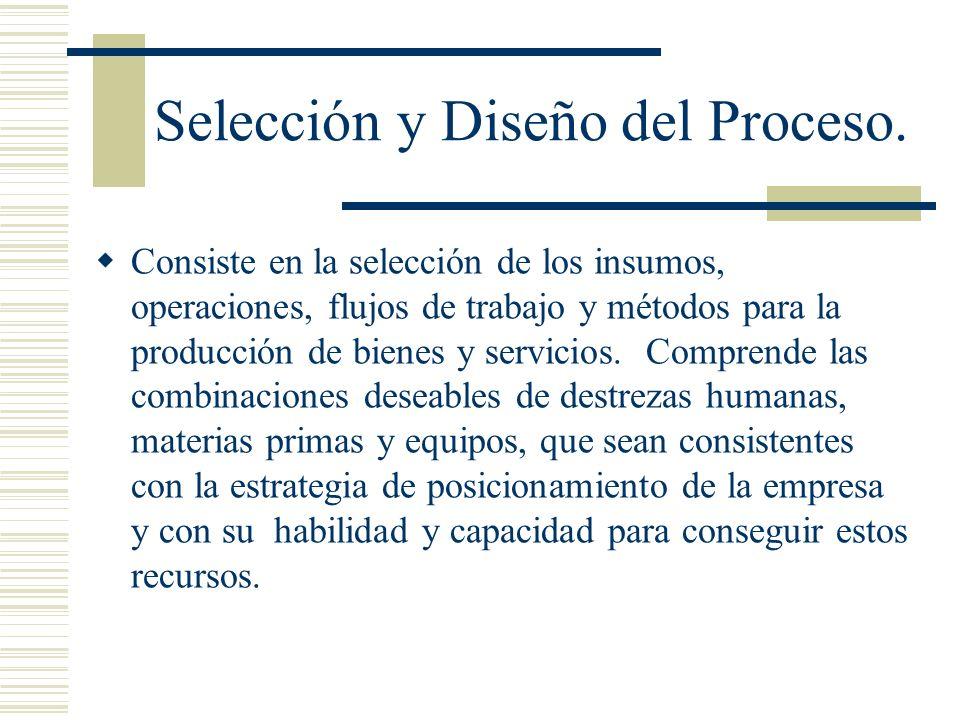 Selección y Diseño del Proceso.