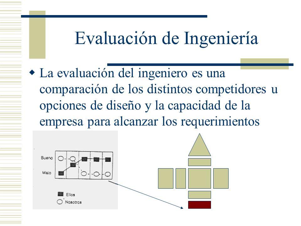 Evaluación de Ingeniería