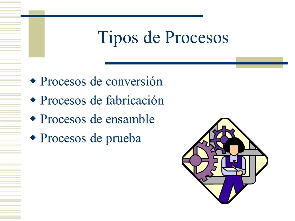 Tipos de Procesos Procesos de conversión Procesos de fabricación
