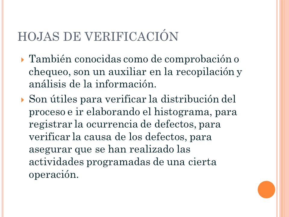 HOJAS DE VERIFICACIÓN También conocidas como de comprobación o chequeo, son un auxiliar en la recopilación y análisis de la información.