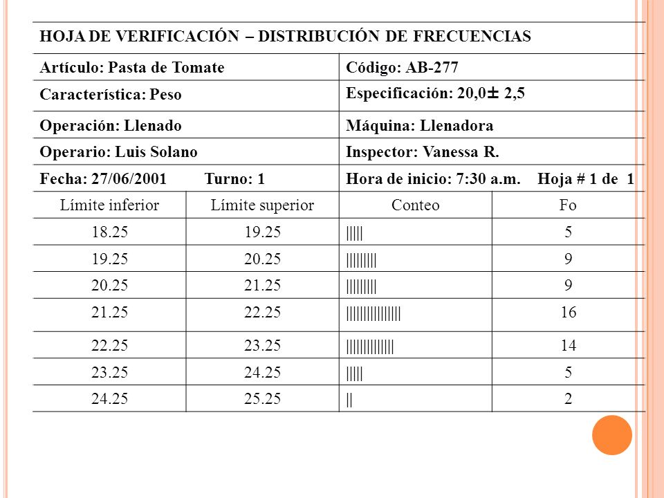HOJA DE VERIFICACIÓN – DISTRIBUCIÓN DE FRECUENCIAS