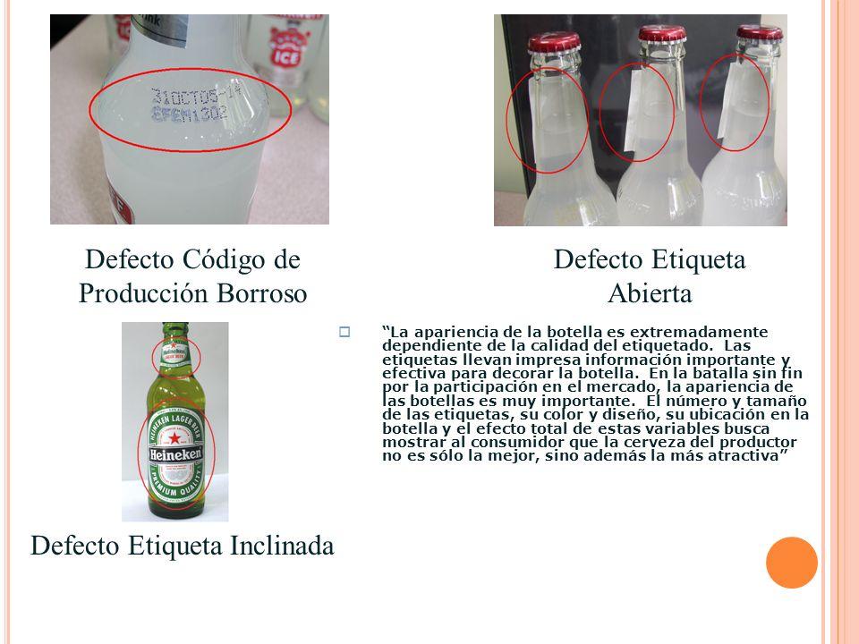 Defecto Código de Producción Borroso Defecto Etiqueta Abierta