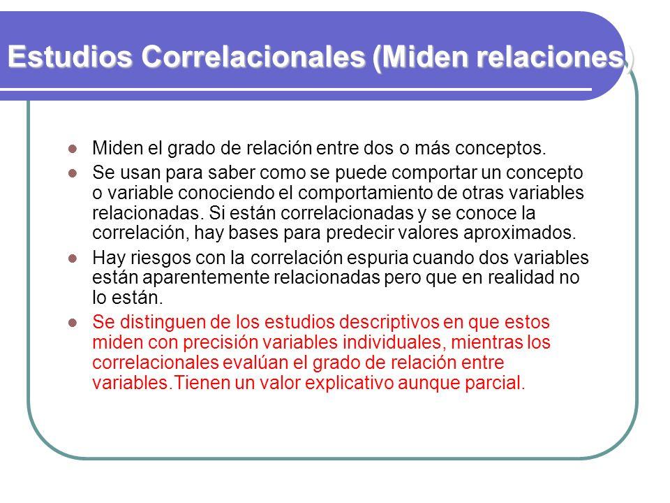 Estudios Correlacionales (Miden relaciones)