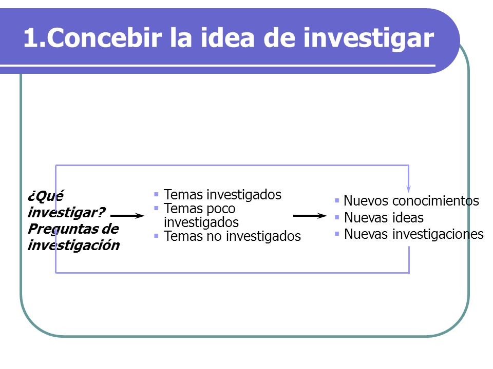 1.Concebir la idea de investigar