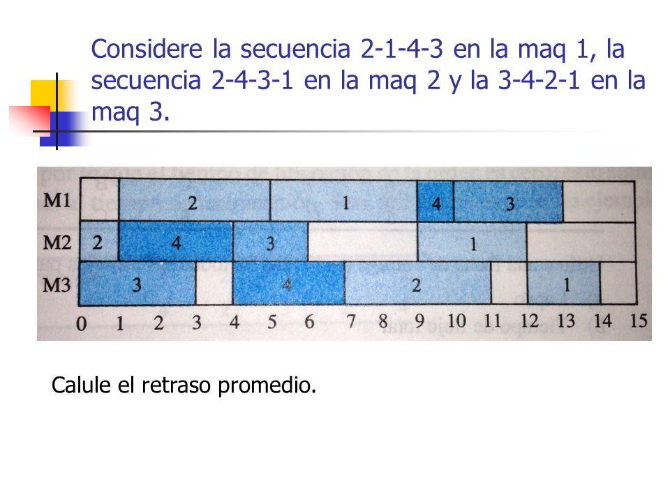 Considere la secuencia 2-1-4-3 en la maq 1, la secuencia 2-4-3-1 en la maq 2 y la 3-4-2-1 en la maq 3.