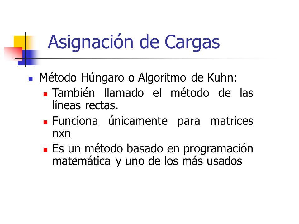 Asignación de Cargas Método Húngaro o Algoritmo de Kuhn:
