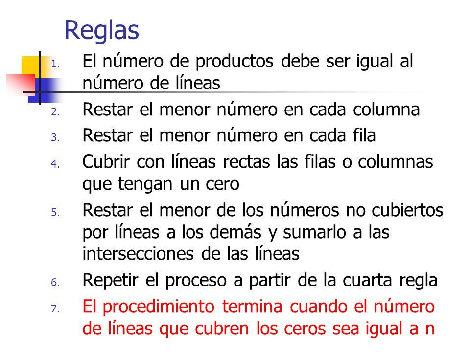 Reglas El número de productos debe ser igual al número de líneas