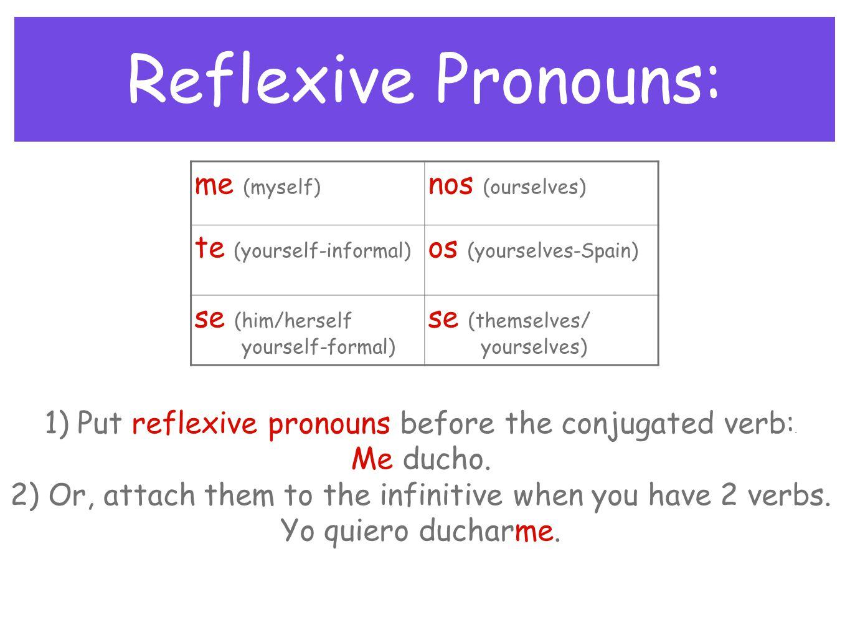 Reflexive Pronouns: me (myself) nos (ourselves) te (yourself-informal)