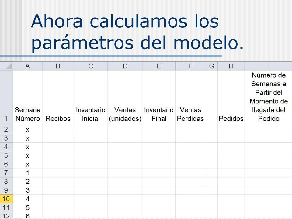 Ahora calculamos los parámetros del modelo.