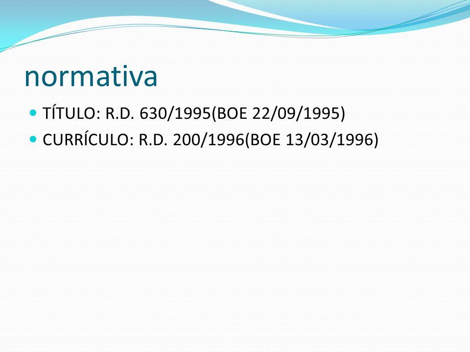normativa TÍTULO: R.D. 630/1995(BOE 22/09/1995)