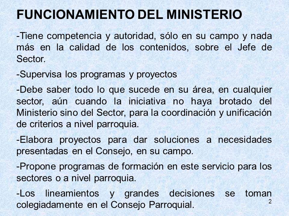FUNCIONAMIENTO DEL MINISTERIO
